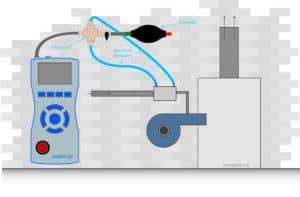 ecom-DP Profi-Set Anschluss Details