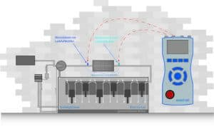 ecom-DP ENGINE - Druckmessung an Motoren